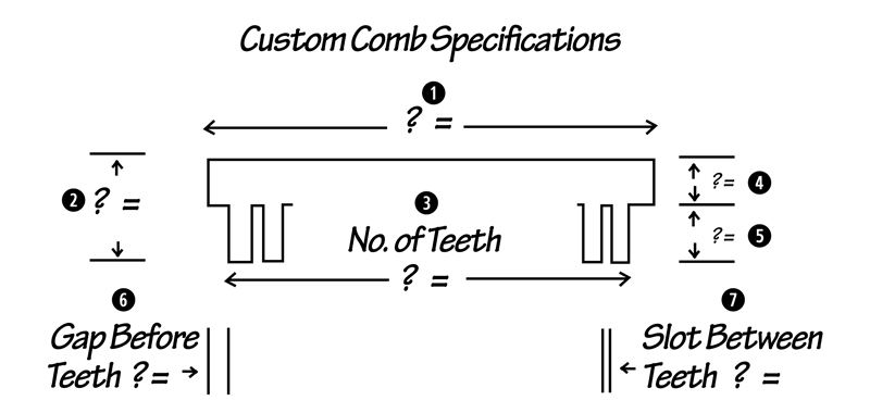Custom Comb Diagram
